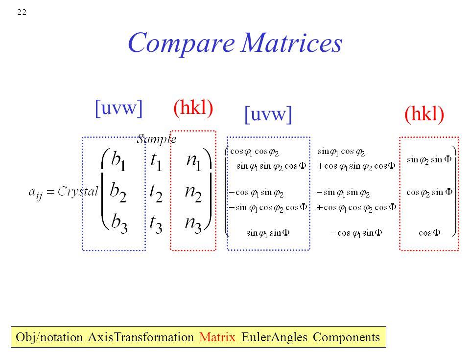 Compare Matrices [uvw] (hkl) [uvw] (hkl)